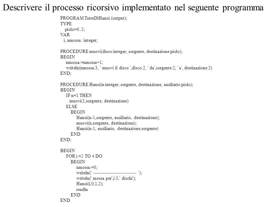 Descrivere il processo ricorsivo implementato nel seguente programma