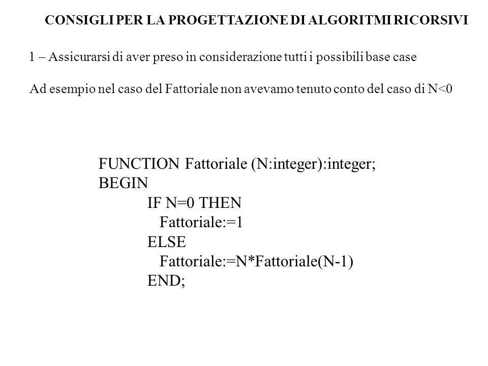 FUNCTION Fattoriale (N:integer):integer; BEGIN IF N=0 THEN