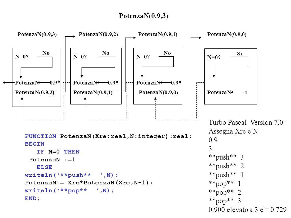 PotenzaN(0.9,3) Turbo Pascal Version 7.0 Assegna Xre e N 0.9 3