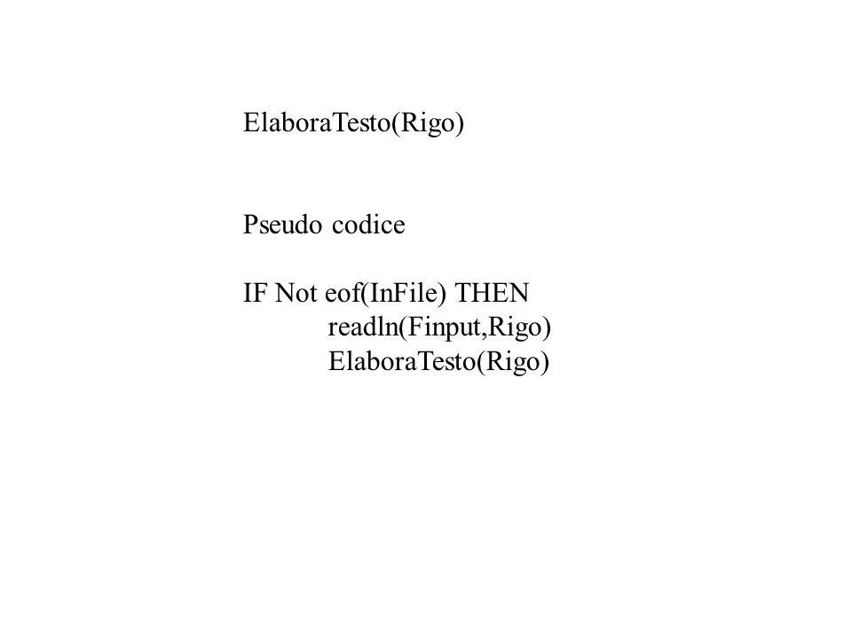 ElaboraTesto(Rigo) Pseudo codice IF Not eof(InFile) THEN readln(Finput,Rigo)