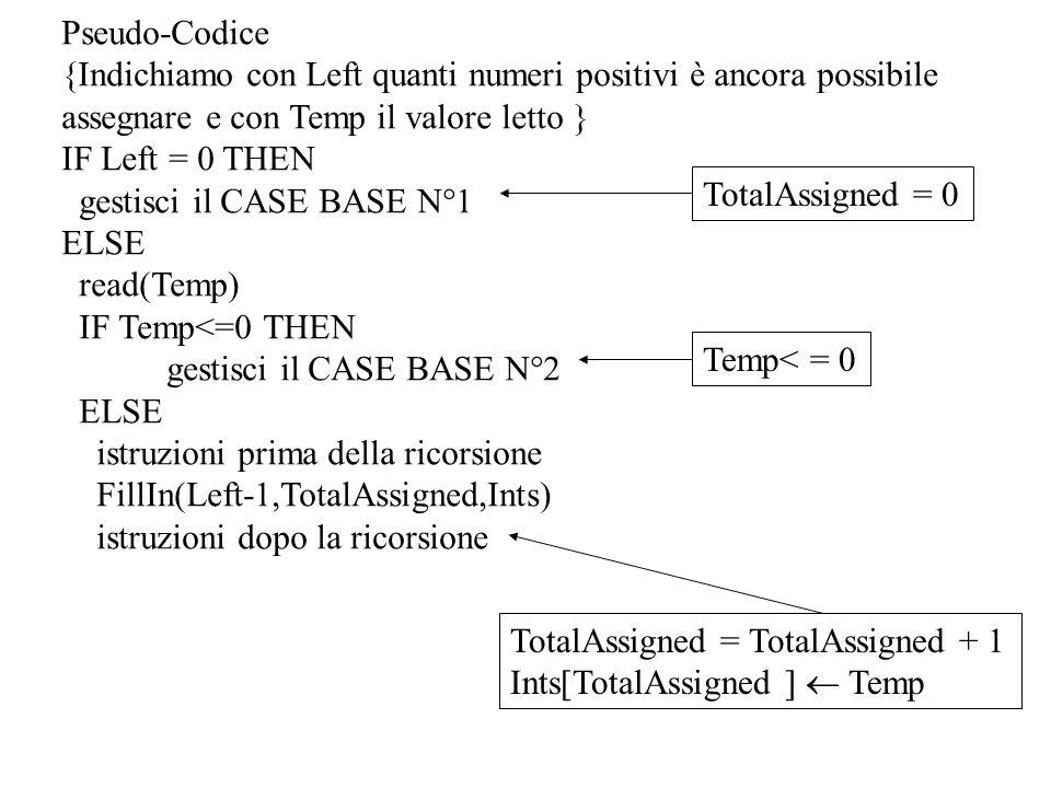 Pseudo-Codice {Indichiamo con Left quanti numeri positivi è ancora possibile assegnare e con Temp il valore letto }