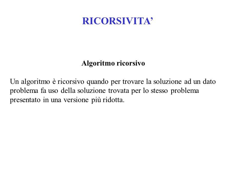 RICORSIVITA' Algoritmo ricorsivo