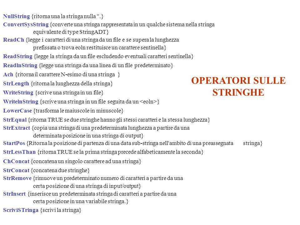 OPERATORI SULLE STRINGHE