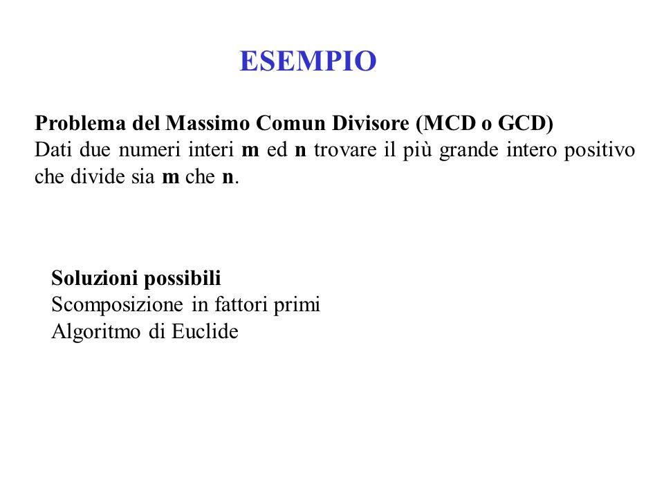 ESEMPIO Problema del Massimo Comun Divisore (MCD o GCD)