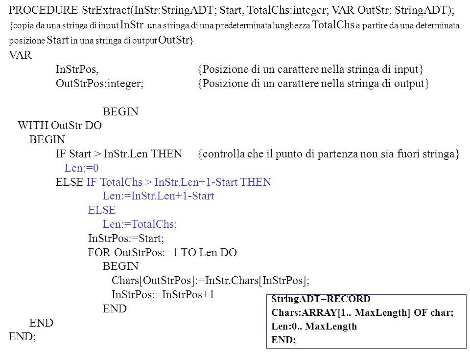 InStrPos, {Posizione di un carattere nella stringa di input}