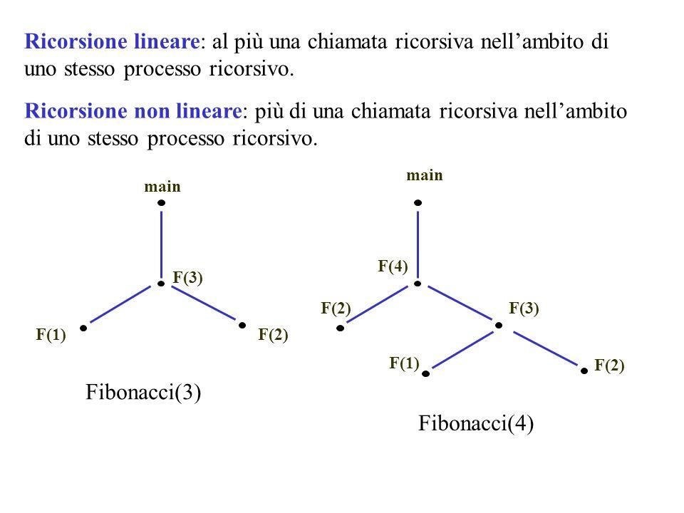 Ricorsione lineare: al più una chiamata ricorsiva nell'ambito di uno stesso processo ricorsivo.