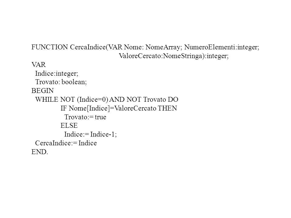 FUNCTION CercaIndice(VAR Nome: NomeArray; NumeroElementi:integer;