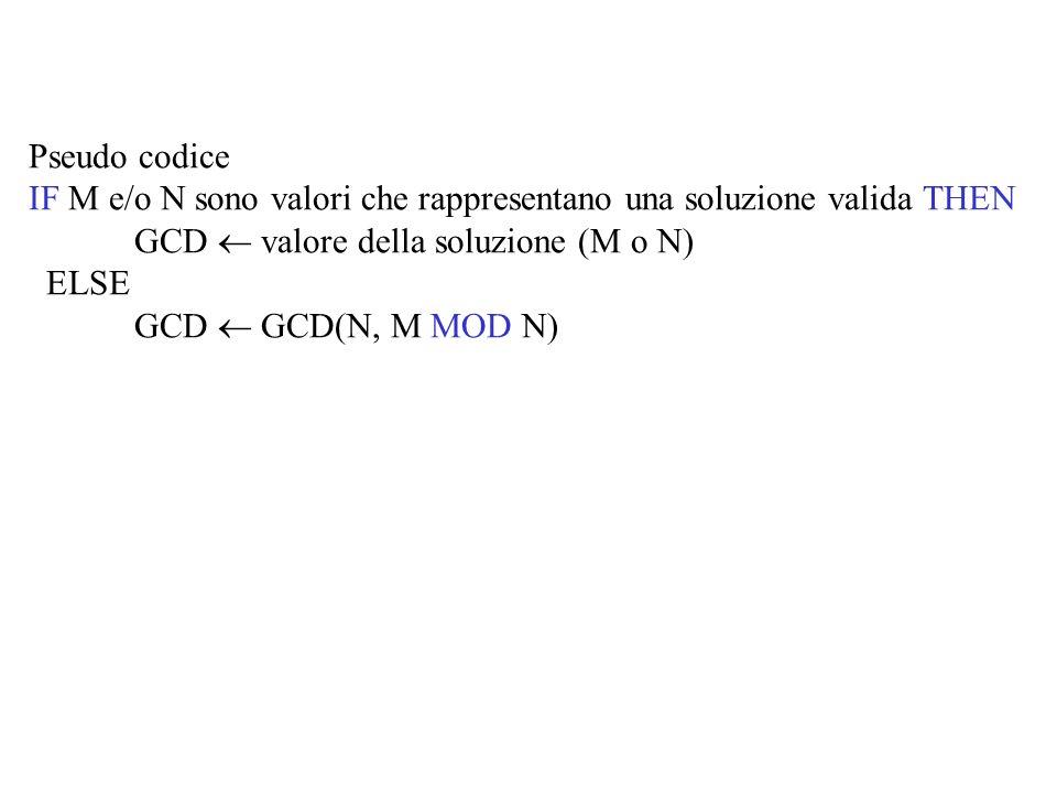 Pseudo codice IF M e/o N sono valori che rappresentano una soluzione valida THEN. GCD  valore della soluzione (M o N)