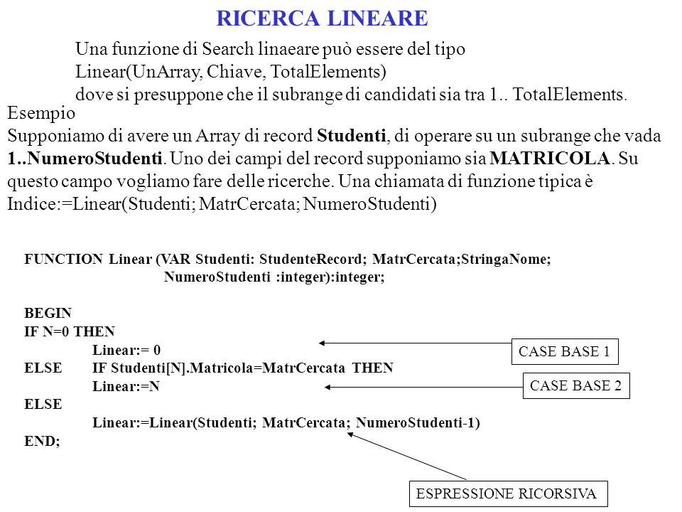 RICERCA LINEARE Una funzione di Search linaeare può essere del tipo