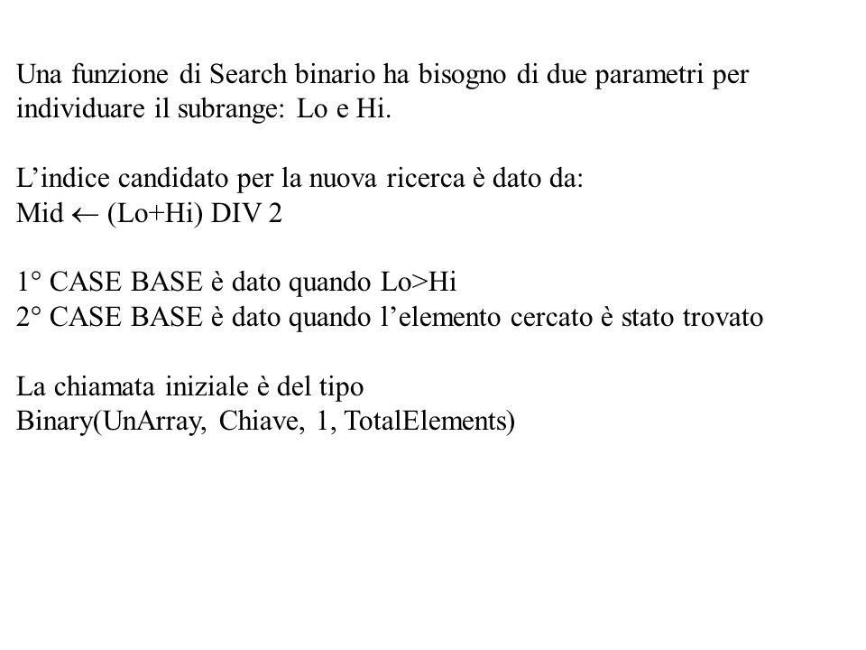 Una funzione di Search binario ha bisogno di due parametri per individuare il subrange: Lo e Hi.