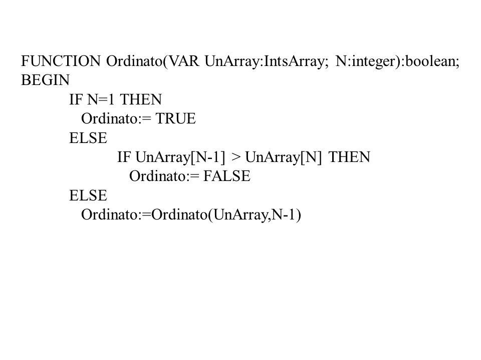 FUNCTION Ordinato(VAR UnArray:IntsArray; N:integer):boolean;