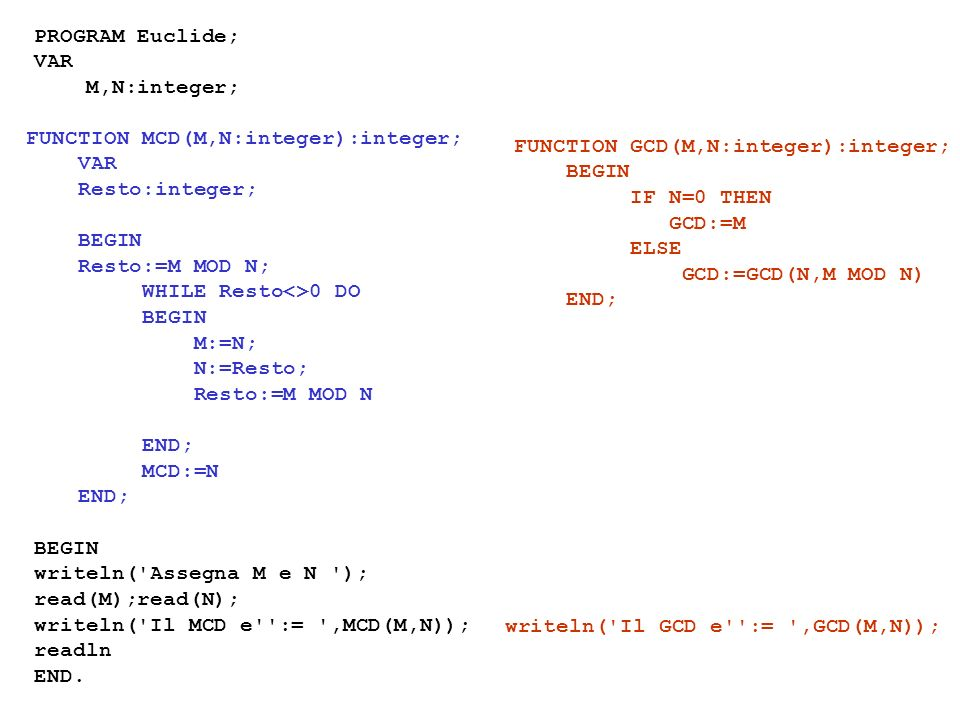 PROGRAM Euclide; VAR. M,N:integer; BEGIN. writeln( Assegna M e N ); read(M);read(N); writeln( Il MCD e := ,MCD(M,N));