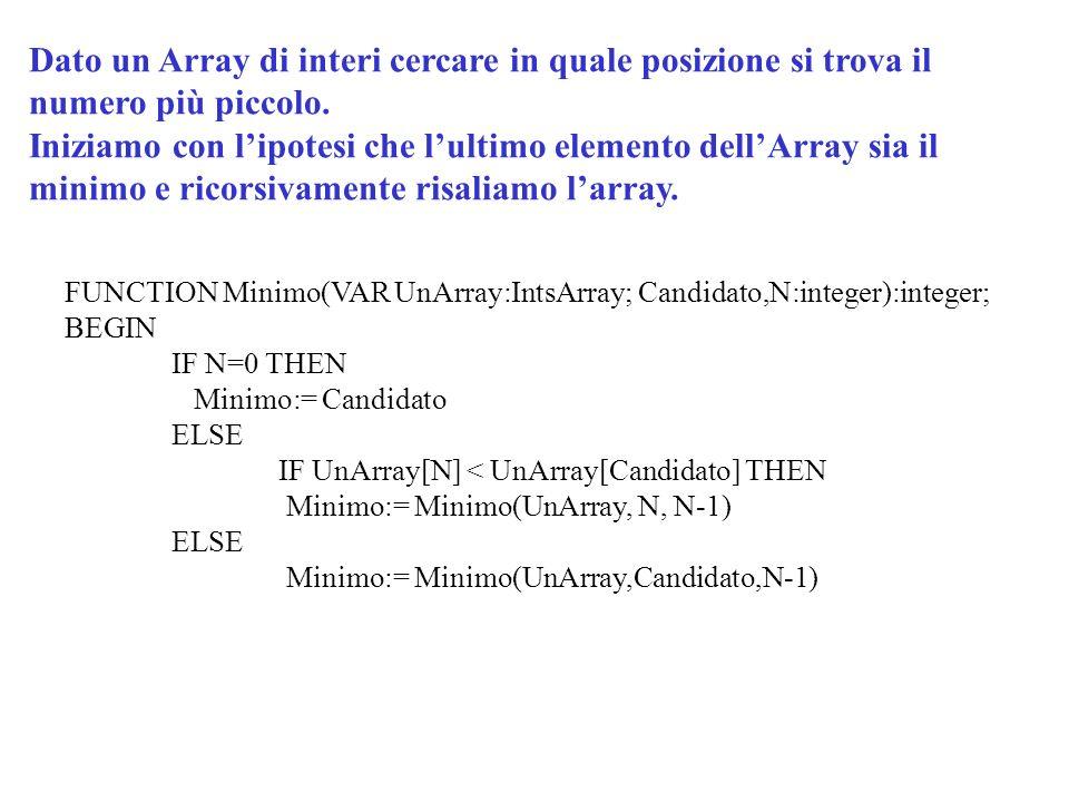 Dato un Array di interi cercare in quale posizione si trova il numero più piccolo.