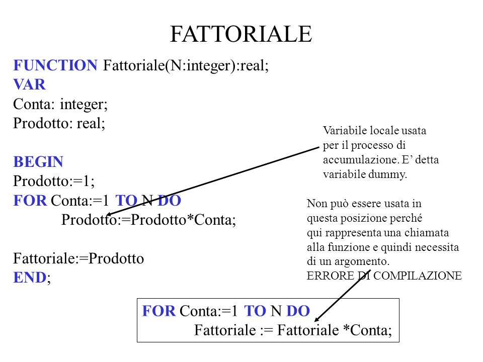 FATTORIALE FUNCTION Fattoriale(N:integer):real; VAR Conta: integer;