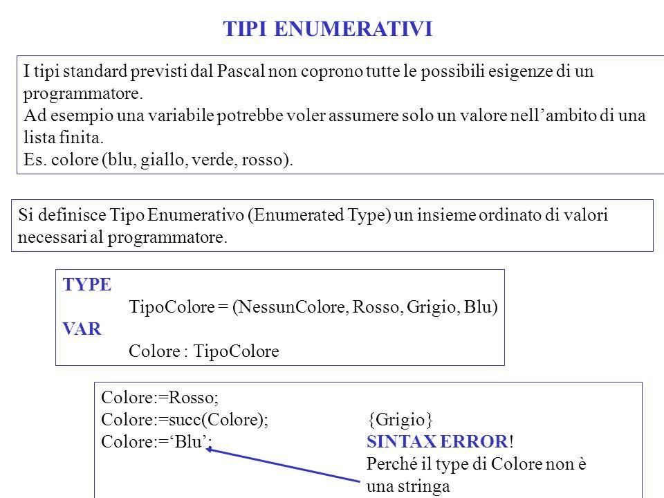 TIPI ENUMERATIVI I tipi standard previsti dal Pascal non coprono tutte le possibili esigenze di un programmatore.