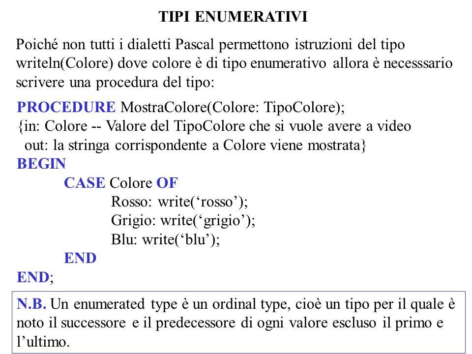 TIPI ENUMERATIVI Poiché non tutti i dialetti Pascal permettono istruzioni del tipo.