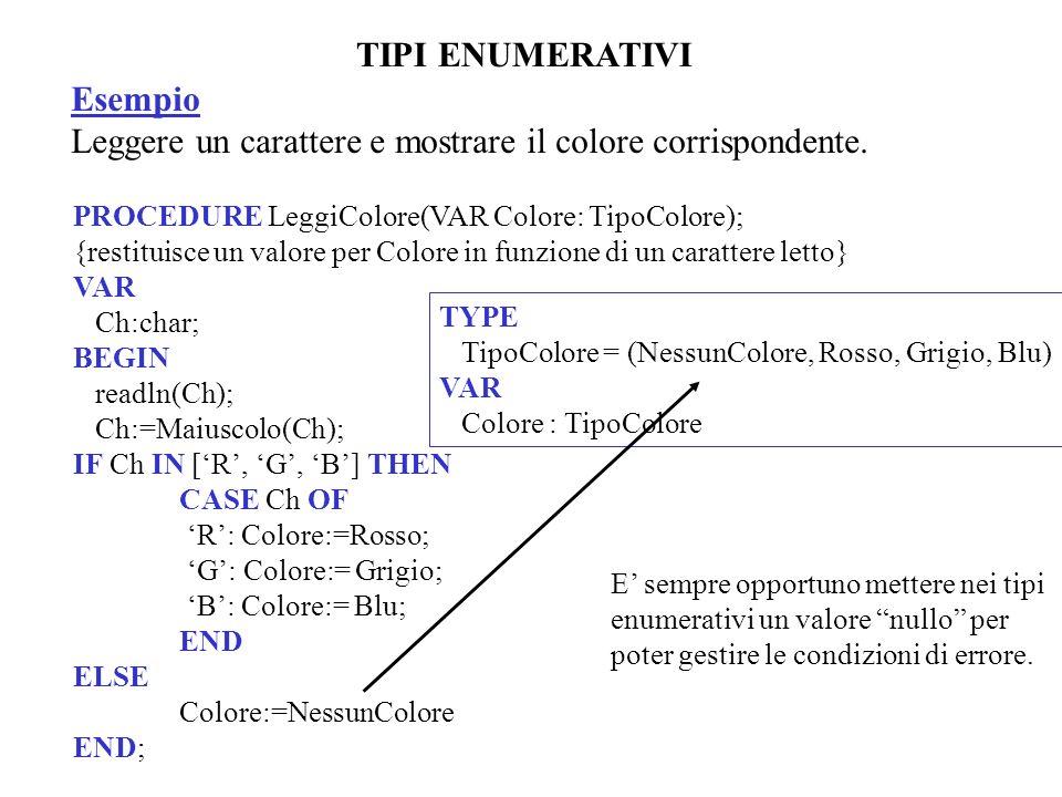 Leggere un carattere e mostrare il colore corrispondente.