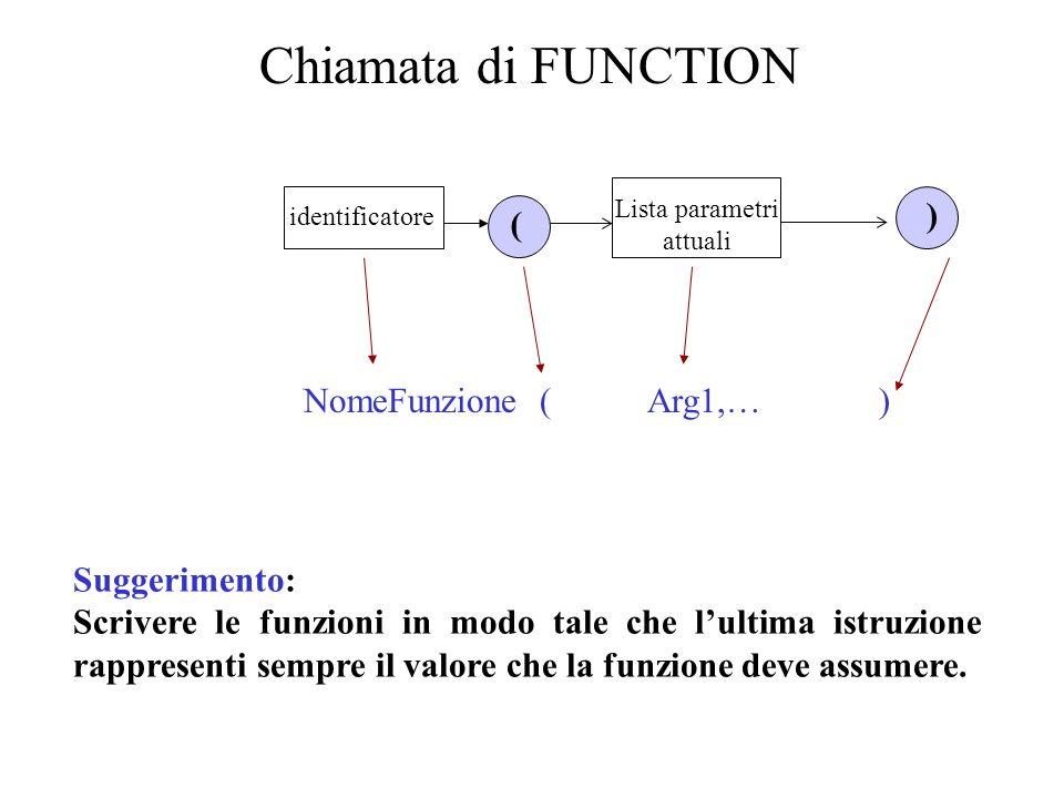 Chiamata di FUNCTION ) ( NomeFunzione ( Arg1,… ) Suggerimento: