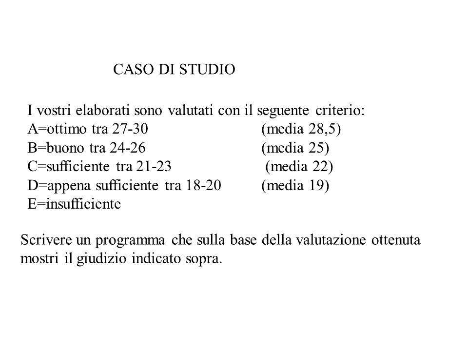 CASO DI STUDIOI vostri elaborati sono valutati con il seguente criterio: A=ottimo tra 27-30 (media 28,5)