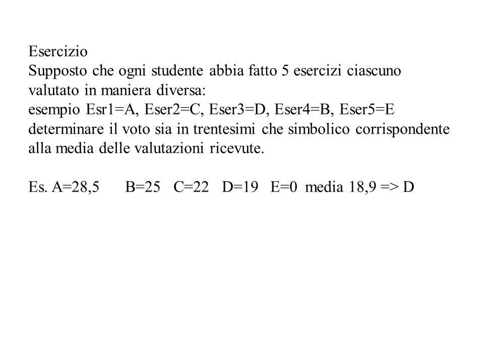 EsercizioSupposto che ogni studente abbia fatto 5 esercizi ciascuno valutato in maniera diversa: esempio Esr1=A, Eser2=C, Eser3=D, Eser4=B, Eser5=E.