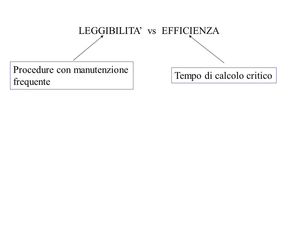 LEGGIBILITA' vs EFFICIENZA