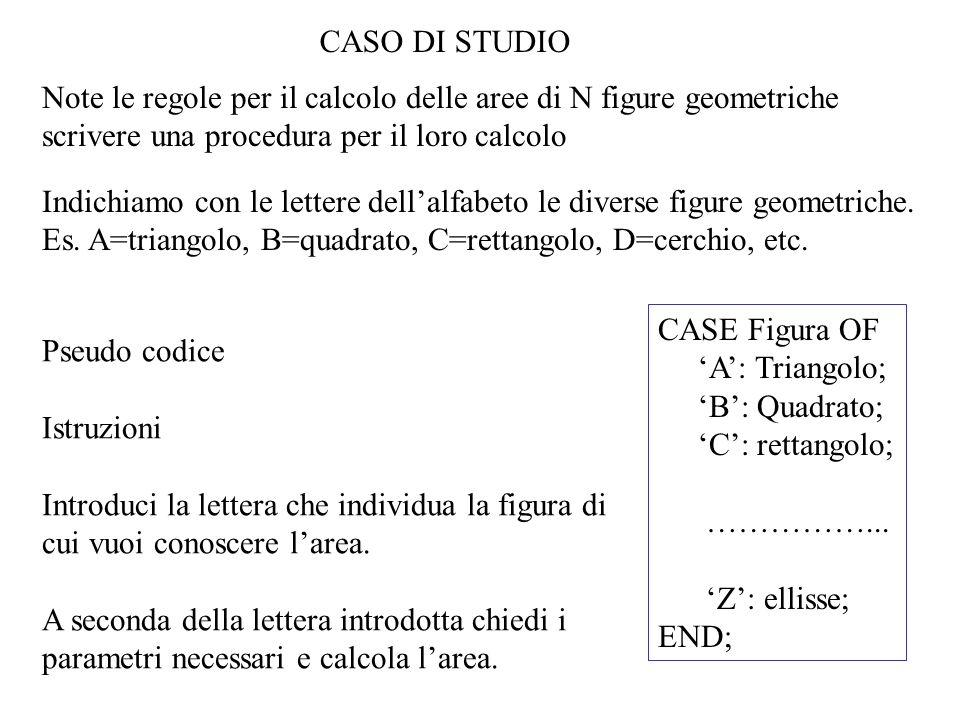 CASO DI STUDIONote le regole per il calcolo delle aree di N figure geometriche scrivere una procedura per il loro calcolo.