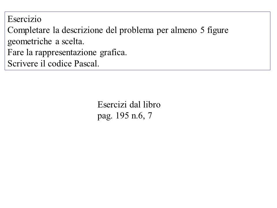 Esercizio Completare la descrizione del problema per almeno 5 figure geometriche a scelta. Fare la rappresentazione grafica.