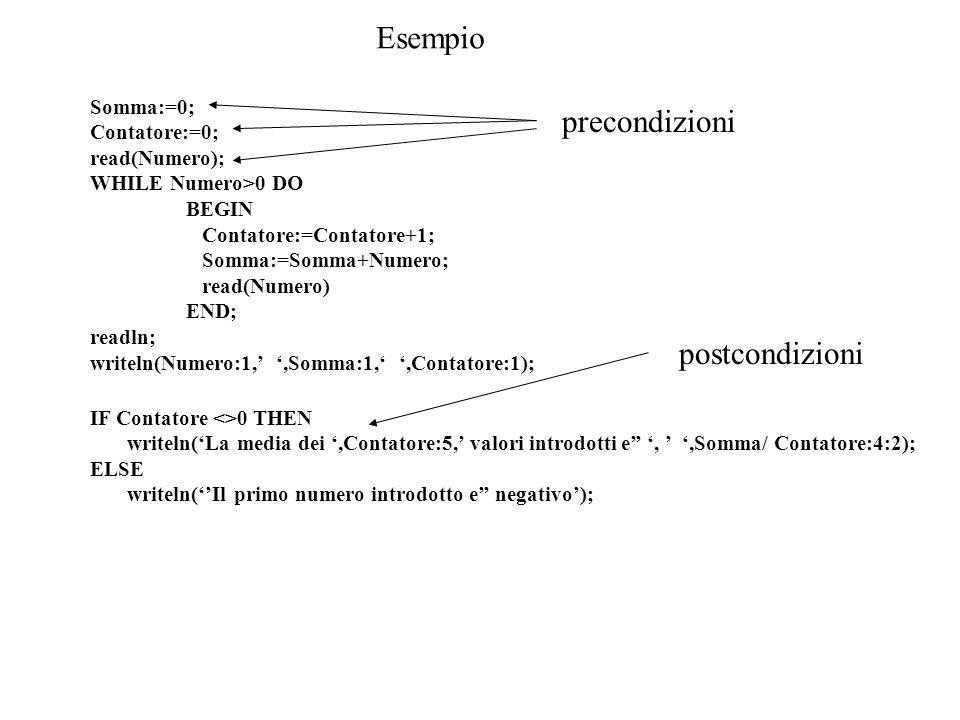 Esempio precondizioni postcondizioni Somma:=0; Contatore:=0;