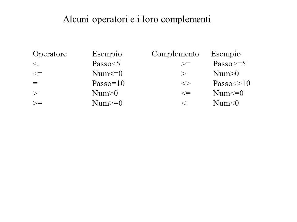 Alcuni operatori e i loro complementi