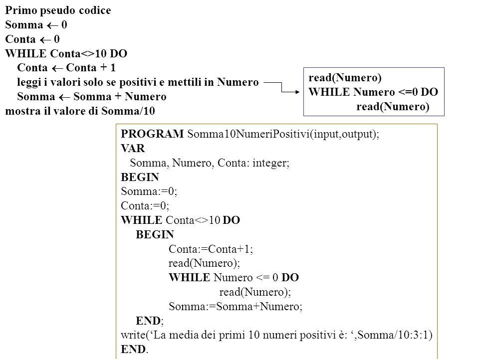 Primo pseudo codice Somma  0. Conta  0. WHILE Conta<>10 DO. Conta  Conta + 1. leggi i valori solo se positivi e mettili in Numero.
