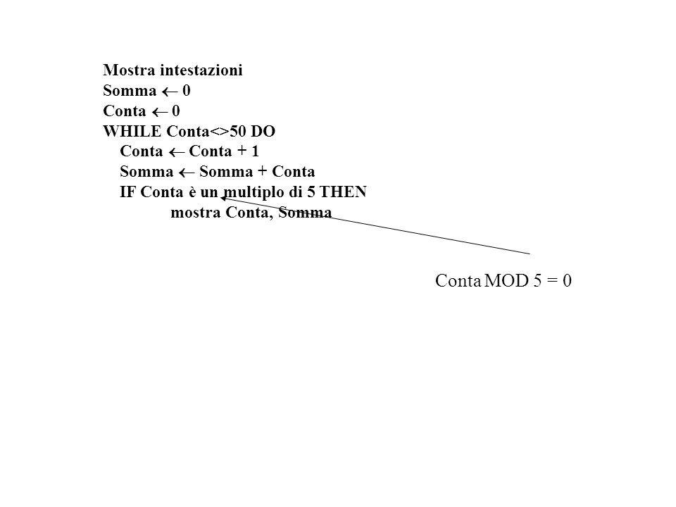 Conta MOD 5 = 0 Mostra intestazioni Somma  0 Conta  0