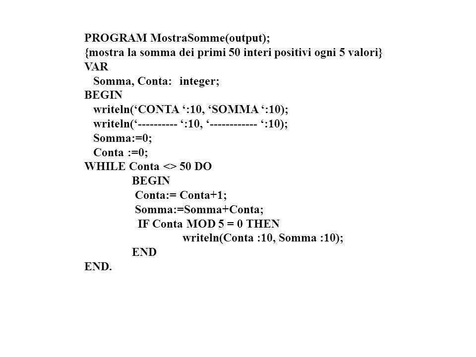 PROGRAM MostraSomme(output);