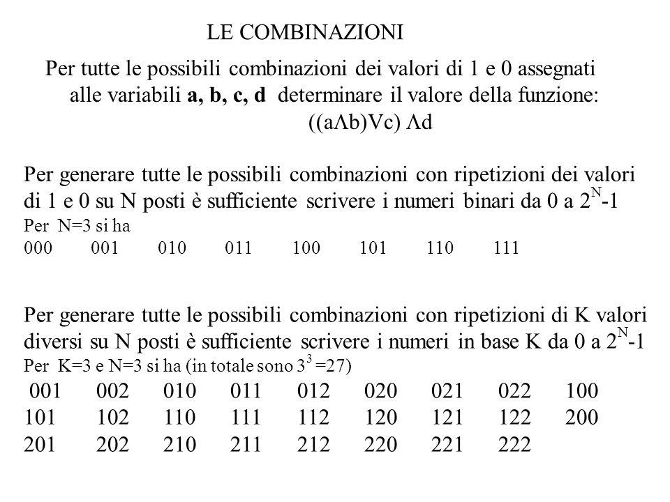 Per tutte le possibili combinazioni dei valori di 1 e 0 assegnati