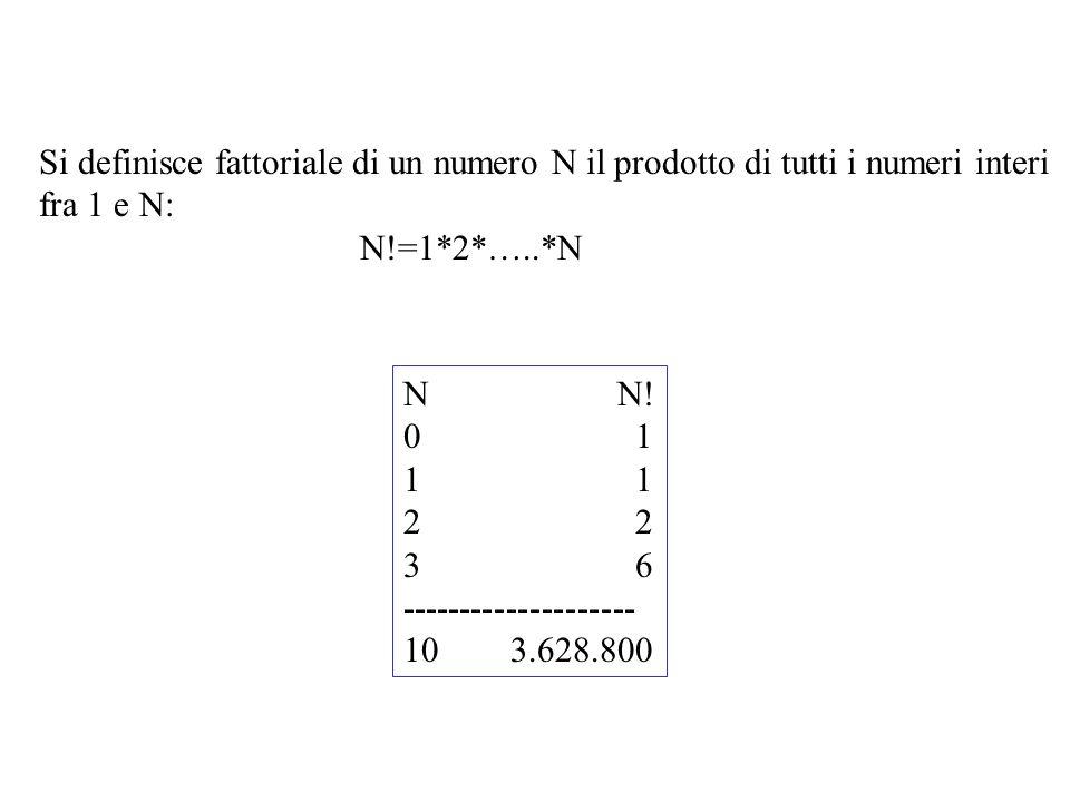 Si definisce fattoriale di un numero N il prodotto di tutti i numeri interi fra 1 e N: