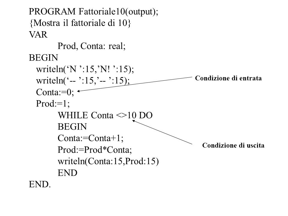 PROGRAM Fattoriale10(output); {Mostra il fattoriale di 10} VAR