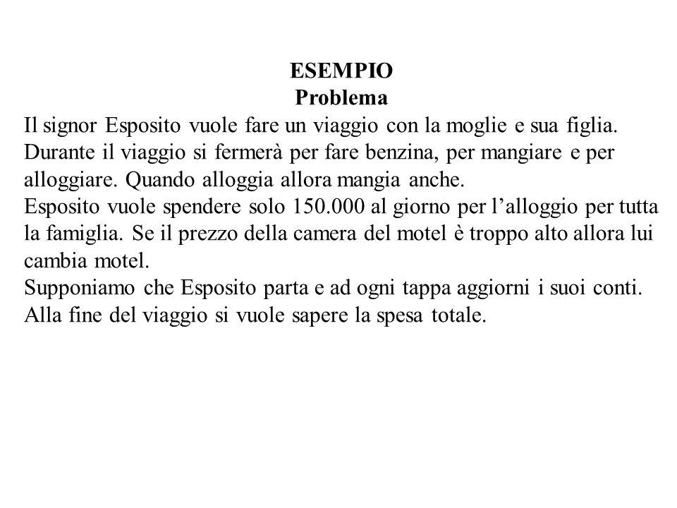 ESEMPIO Problema. Il signor Esposito vuole fare un viaggio con la moglie e sua figlia.