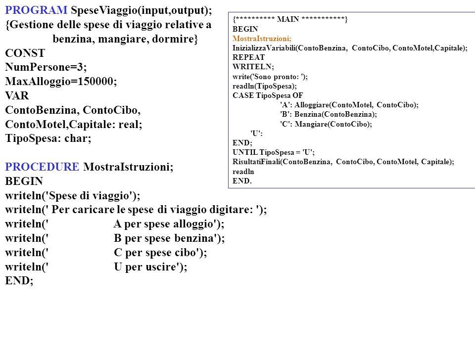 PROGRAM SpeseViaggio(input,output);