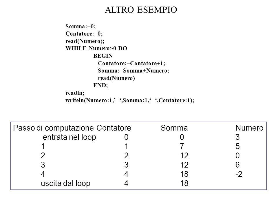 ALTRO ESEMPIO Passo di computazione Contatore Somma Numero