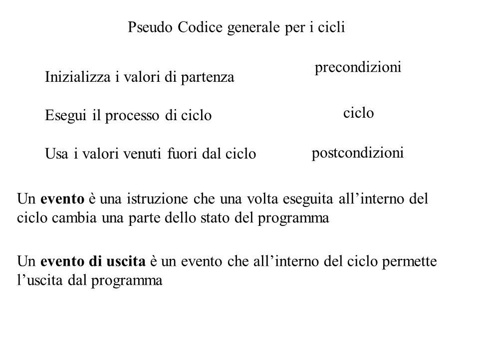 Pseudo Codice generale per i cicli