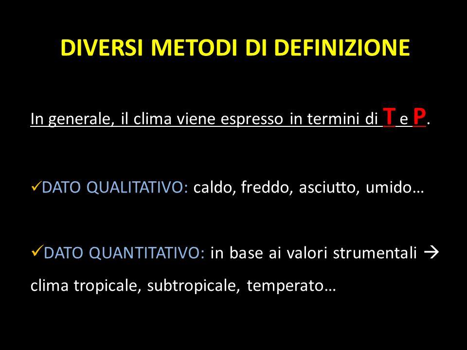 DIVERSI METODI DI DEFINIZIONE