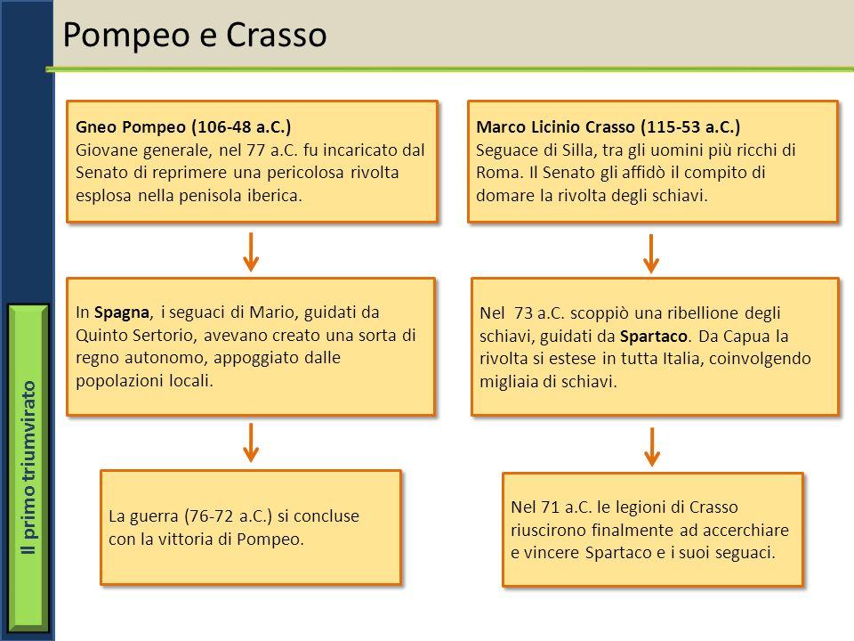 La guerra (76-72 a.C.) si concluse con la vittoria di Pompeo.