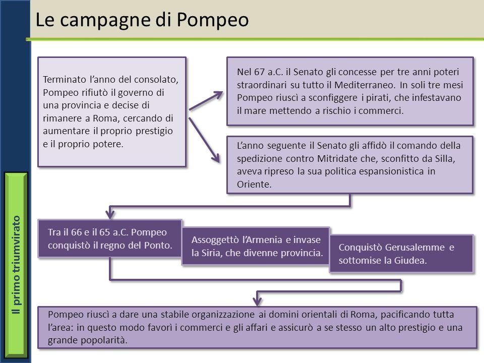 Le campagne di Pompeo Il primo triumvirato
