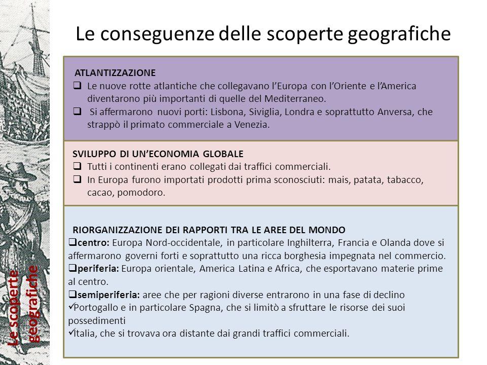 Le conseguenze delle scoperte geografiche