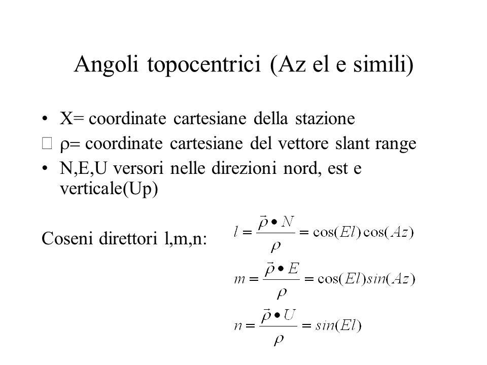 Angoli topocentrici (Az el e simili)