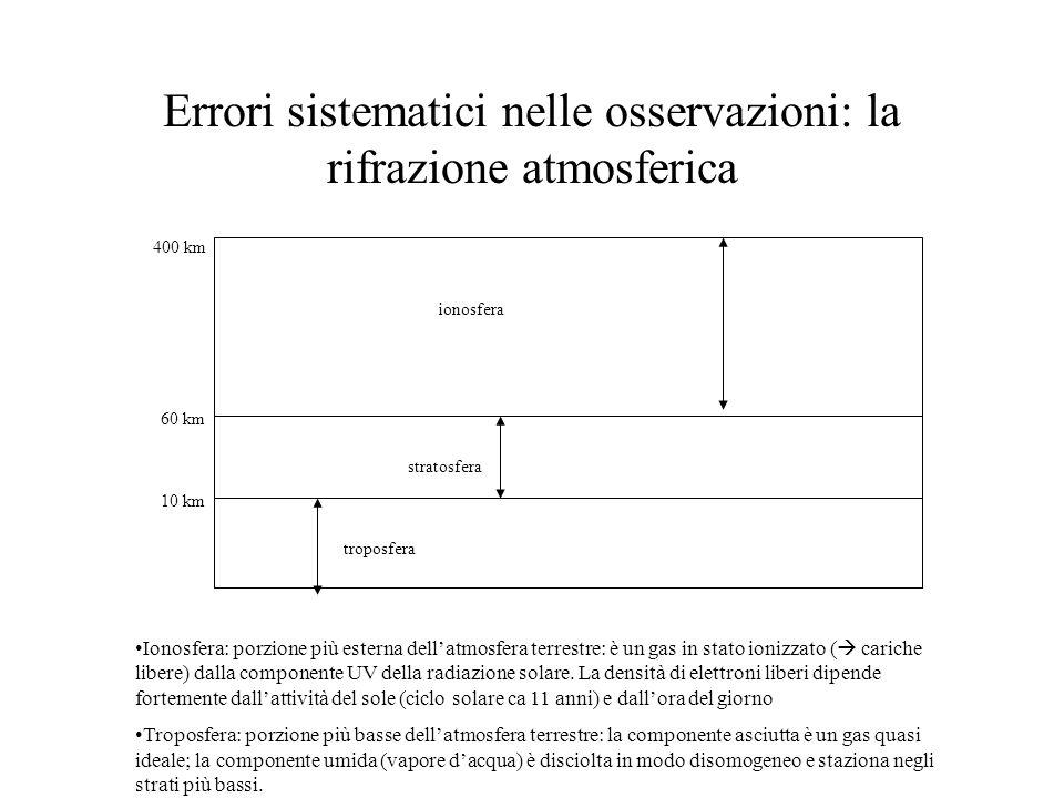Errori sistematici nelle osservazioni: la rifrazione atmosferica