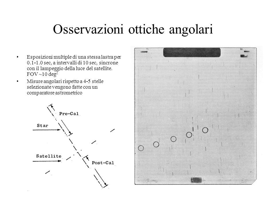 Osservazioni ottiche angolari