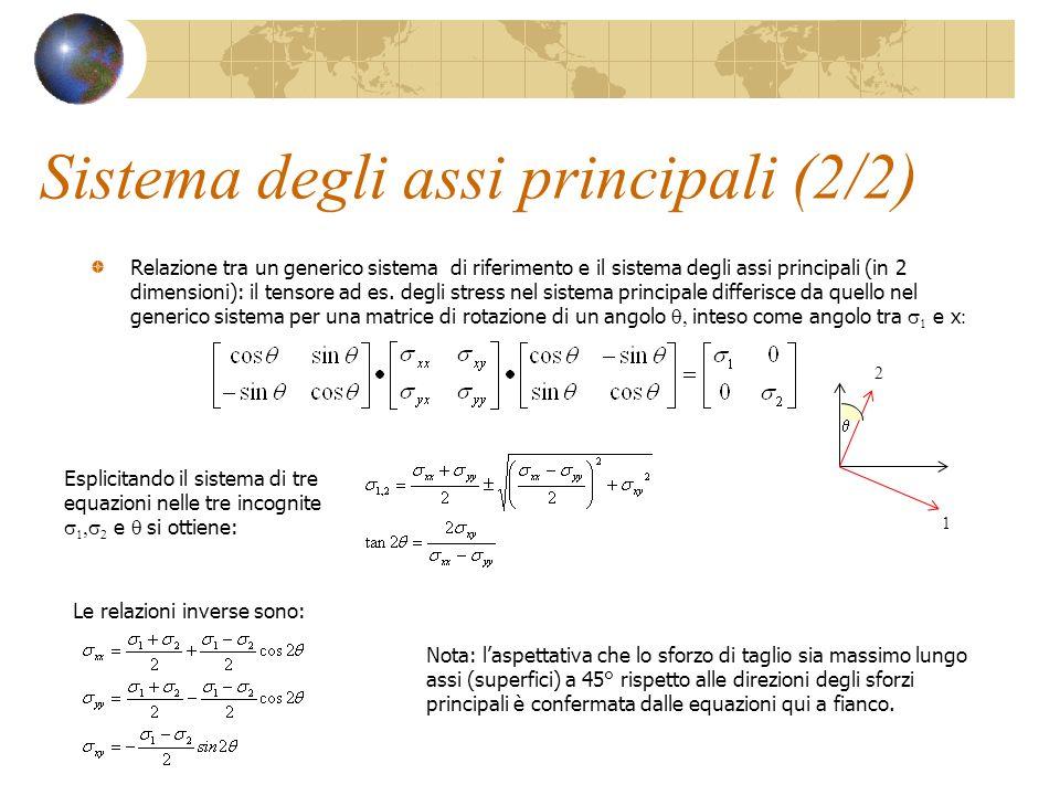 Sistema degli assi principali (2/2)