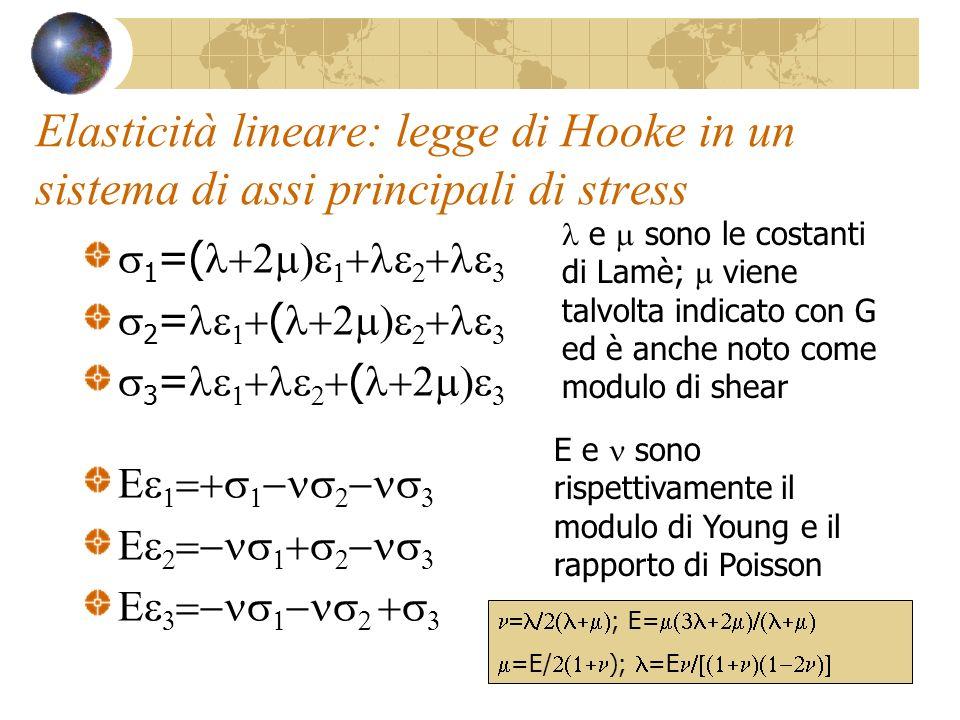 Elasticità lineare: legge di Hooke in un sistema di assi principali di stress