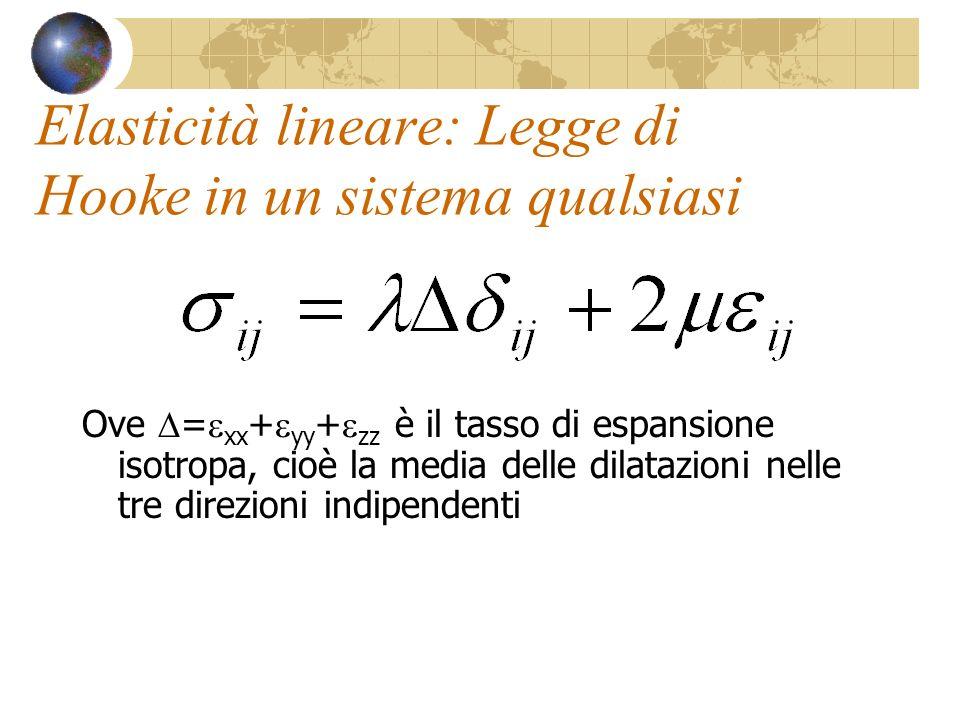 Elasticità lineare: Legge di Hooke in un sistema qualsiasi