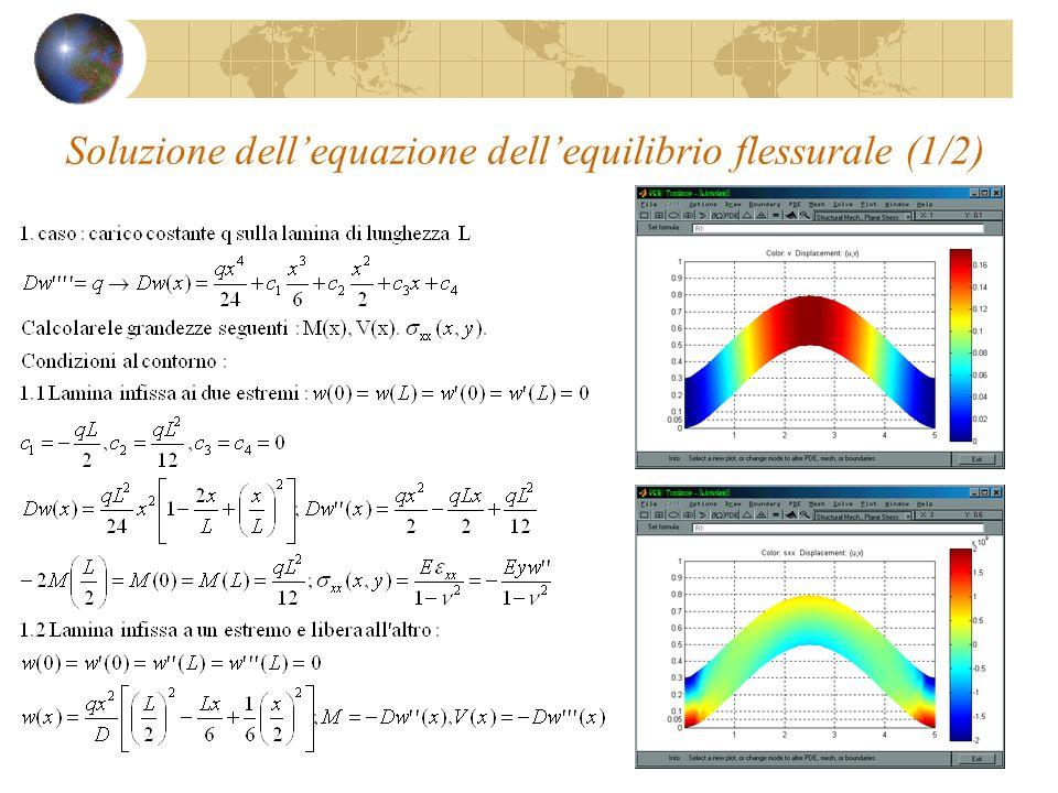 Soluzione dell'equazione dell'equilibrio flessurale (1/2)